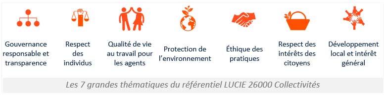 Waya Tech, 1ère ESN du Vaucluse à obtenir le label RSE LUCIE !